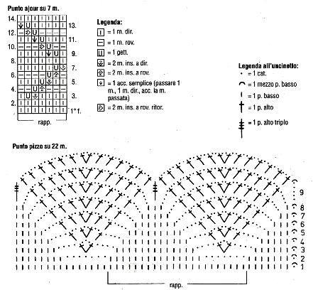 Diagrammi-punto-ajour-e-punto-pizzo
