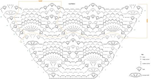 alpaca lace stitch chart